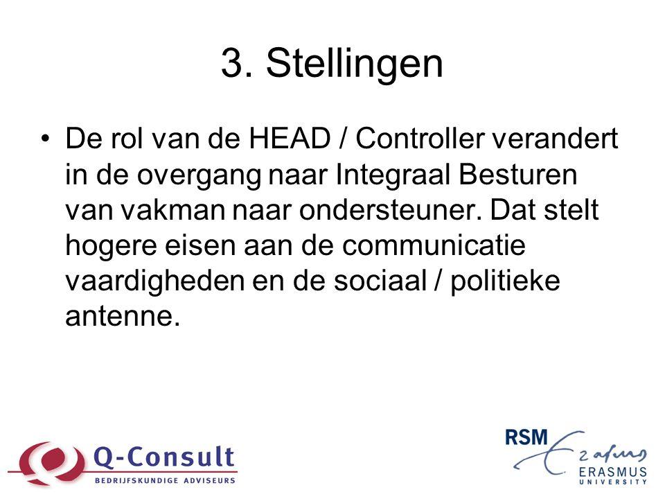 3. Stellingen •De rol van de HEAD / Controller verandert in de overgang naar Integraal Besturen van vakman naar ondersteuner. Dat stelt hogere eisen a