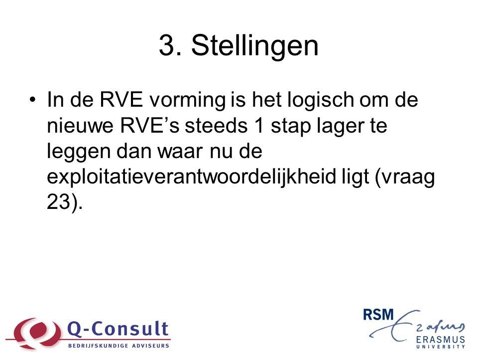 3. Stellingen •In de RVE vorming is het logisch om de nieuwe RVE's steeds 1 stap lager te leggen dan waar nu de exploitatieverantwoordelijkheid ligt (