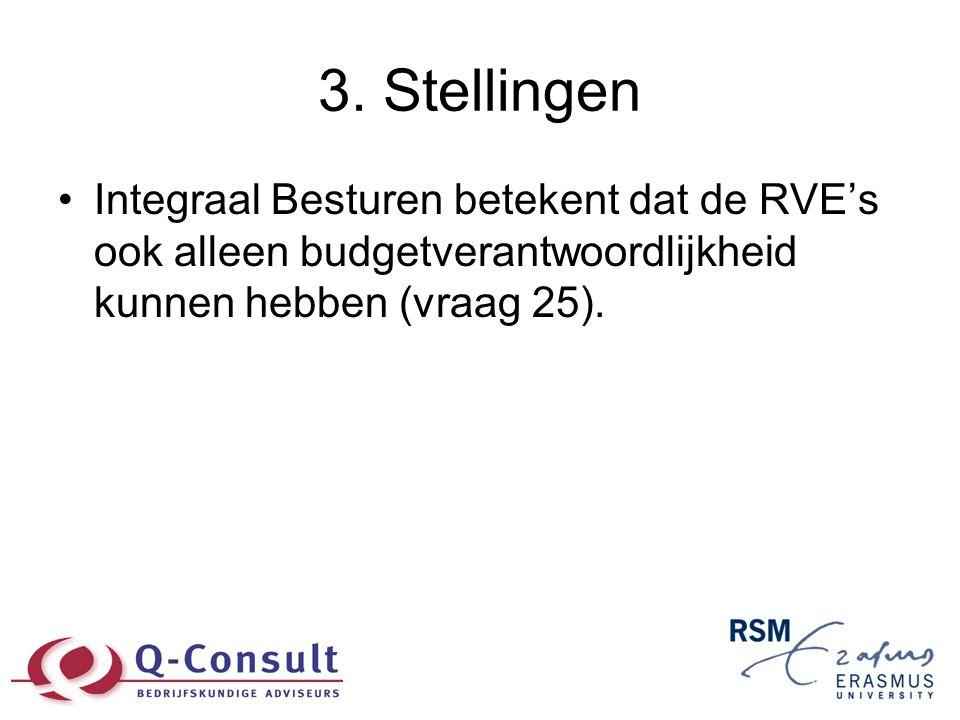 3. Stellingen •Integraal Besturen betekent dat de RVE's ook alleen budgetverantwoordlijkheid kunnen hebben (vraag 25).