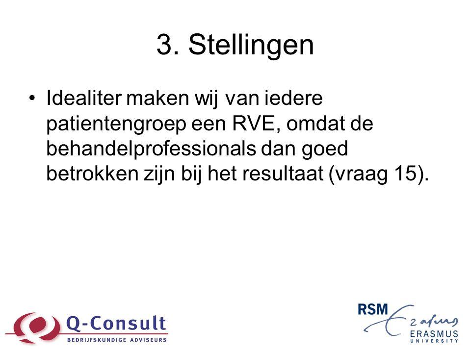 3. Stellingen •Idealiter maken wij van iedere patientengroep een RVE, omdat de behandelprofessionals dan goed betrokken zijn bij het resultaat (vraag