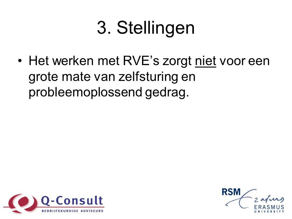 3. Stellingen •Het werken met RVE's zorgt niet voor een grote mate van zelfsturing en probleemoplossend gedrag.