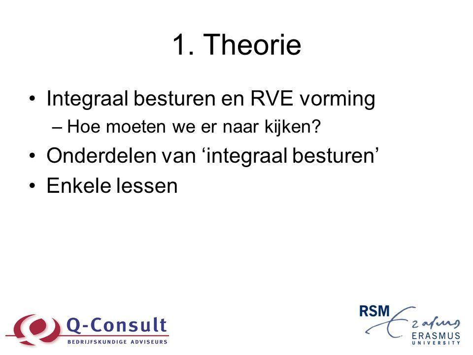 1. Theorie •Integraal besturen en RVE vorming –Hoe moeten we er naar kijken? •Onderdelen van 'integraal besturen' •Enkele lessen