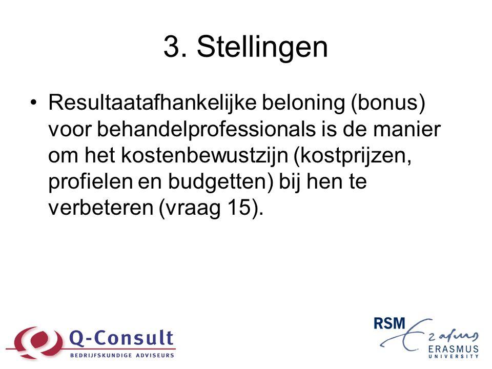 3. Stellingen •Resultaatafhankelijke beloning (bonus) voor behandelprofessionals is de manier om het kostenbewustzijn (kostprijzen, profielen en budge