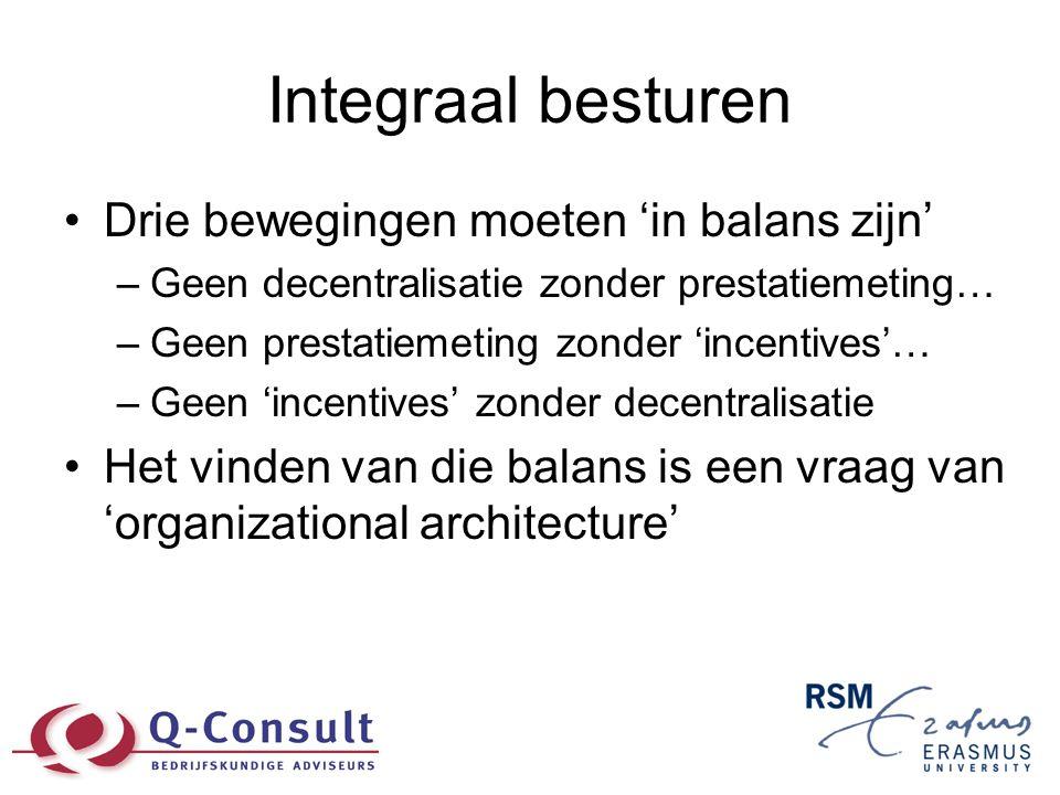 Integraal besturen •Drie bewegingen moeten 'in balans zijn' –Geen decentralisatie zonder prestatiemeting… –Geen prestatiemeting zonder 'incentives'… –