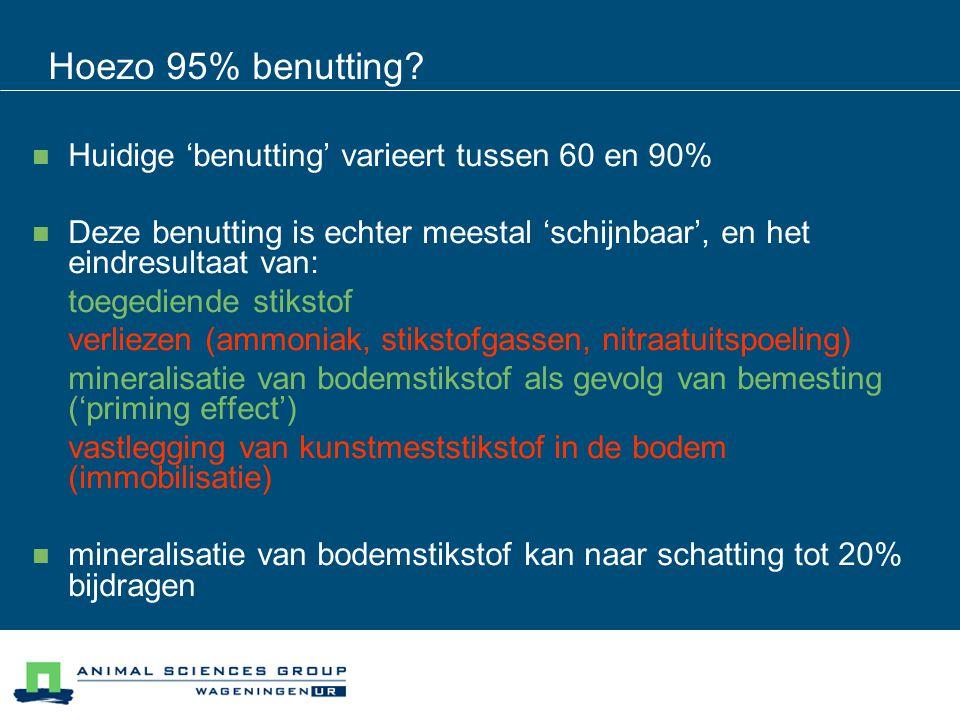 Hoezo 95% benutting. Schijnbare benutting: hoger of lager dan werkelijke benutting.
