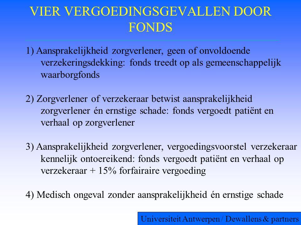 VIER VERGOEDINGSGEVALLEN DOOR FONDS 1) Aansprakelijkheid zorgverlener, geen of onvoldoende verzekeringsdekking: fonds treedt op als gemeenschappelijk
