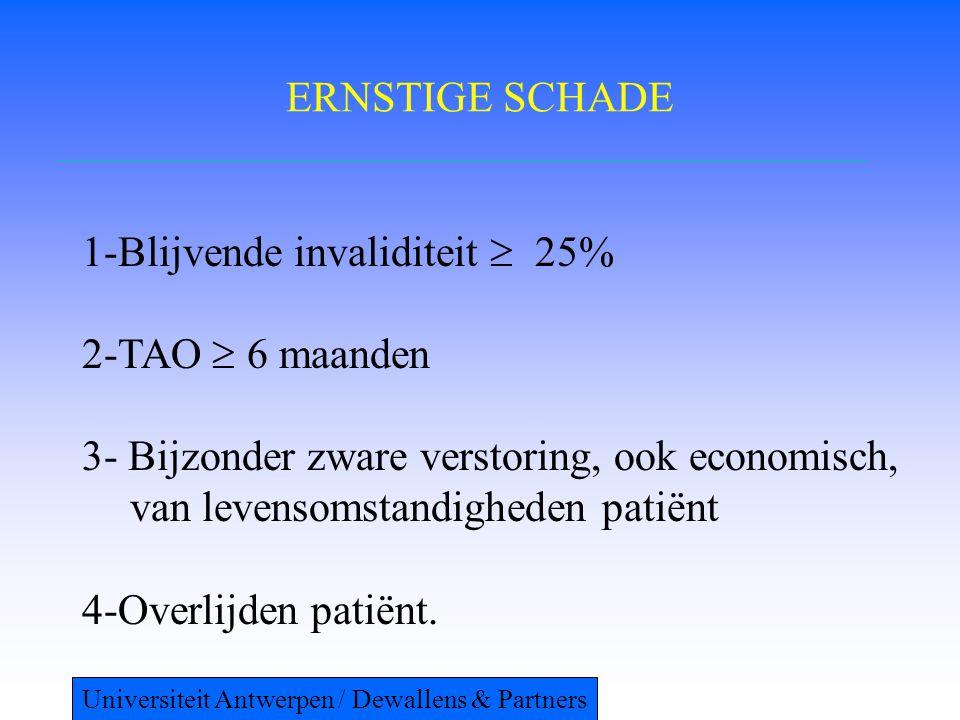 ERNSTIGE SCHADE 1-Blijvende invaliditeit  25% 2-TAO  6 maanden 3- Bijzonder zware verstoring, ook economisch, van levensomstandigheden patiënt 4-Overlijden patiënt.