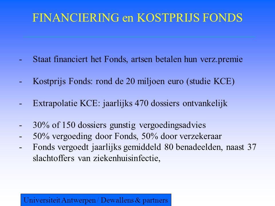 FINANCIERING en KOSTPRIJS FONDS -Staat financiert het Fonds, artsen betalen hun verz.premie -Kostprijs Fonds: rond de 20 miljoen euro (studie KCE) -Ex