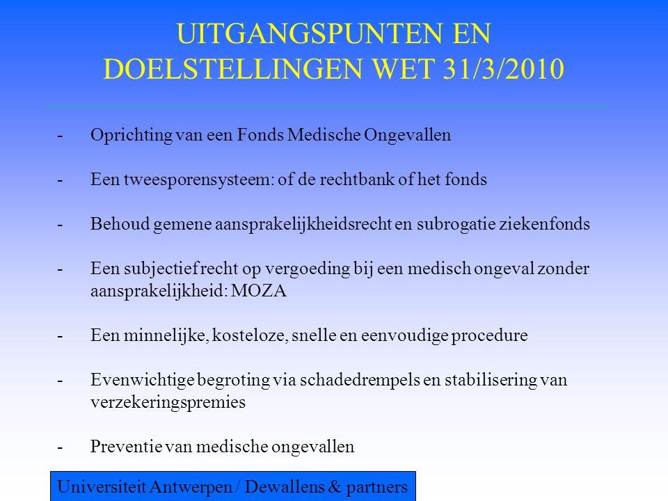 UITGANGSPUNTEN EN DOELSTELLINGEN WET 31/3/2010 -Oprichting van een Fonds Medische Ongevallen -Een tweesporensysteem: of de rechtbank of het fonds -Behoud gemene aansprakelijkheidsrecht en subrogatie ziekenfonds -Een subjectief recht op vergoeding bij een medisch ongeval zonder aansprakelijkheid: MOZA -Een minnelijke, kosteloze, snelle en eenvoudige procedure -Evenwichtige begroting via schadedrempels en stabilisering van verzekeringspremies -Preventie van medische ongevallen Universiteit Antwerpen / Dewallens & partners