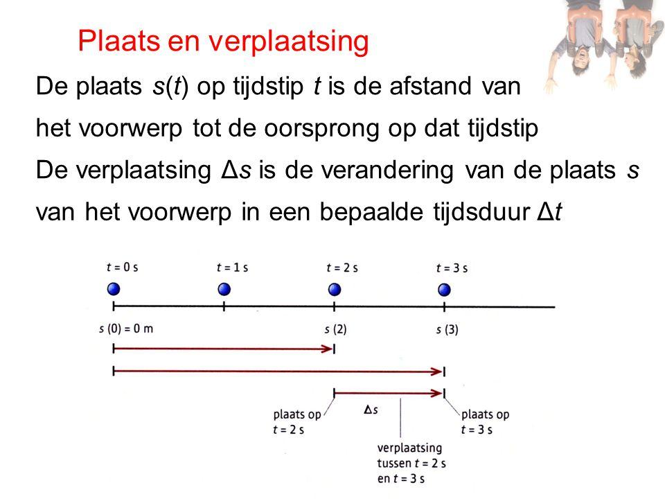 Snelheid Bij een eenparige beweging is: en F res is de resulterende kracht (in N), v de snelheid (in m/s), Δs de verplaatsing (in m), Δt de tijdsduur (in s) Als de snelheid niet constant is, kunnen we de gemiddelde snelheid invoeren: Bij twee ten opzichte van elkaar bewegende voorwerpen is er sprake van een relatieve snelheid