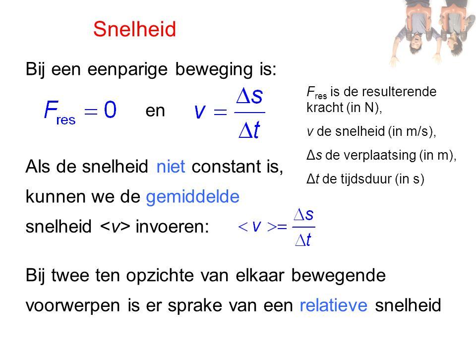 Snelheid Bij een eenparige beweging is: en F res is de resulterende kracht (in N), v de snelheid (in m/s), Δs de verplaatsing (in m), Δt de tijdsduur