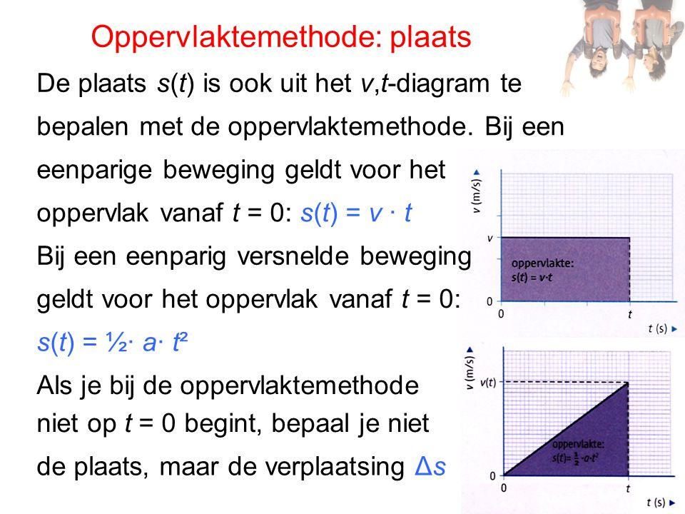 Raaklijnmethode: snelheid De steilheid van de raaklijn in het s,t-diagram is gelijk aan de grootte van de snelheid v De raaklijnmethode in het s,t-diagram is bruikbaar bij iedere willekeurige beweging Hierin is: v(t) de snelheid (in m/s) op tijdstip t (in s), Δs is de verplaatsing (in m) en Δt de tijdsduur (in s)