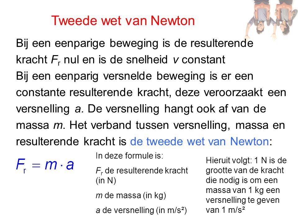Tweede wet van Newton kracht F r nul en is de snelheid v constant Bij een eenparig versnelde beweging is er een constante resulterende kracht, deze ve