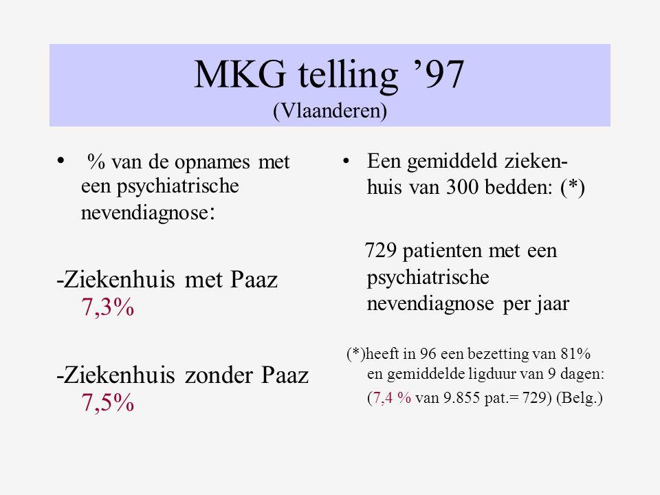 MKG telling '97 (Vlaanderen) • % van de opnames met een psychiatrische nevendiagnose : -Ziekenhuis met Paaz 7,3% -Ziekenhuis zonder Paaz 7,5% •Een gemiddeld zieken- huis van 300 bedden: (*) 729 patienten met een psychiatrische nevendiagnose per jaar (*)heeft in 96 een bezetting van 81% en gemiddelde ligduur van 9 dagen: (7,4 % van 9.855 pat.= 729) (Belg.)