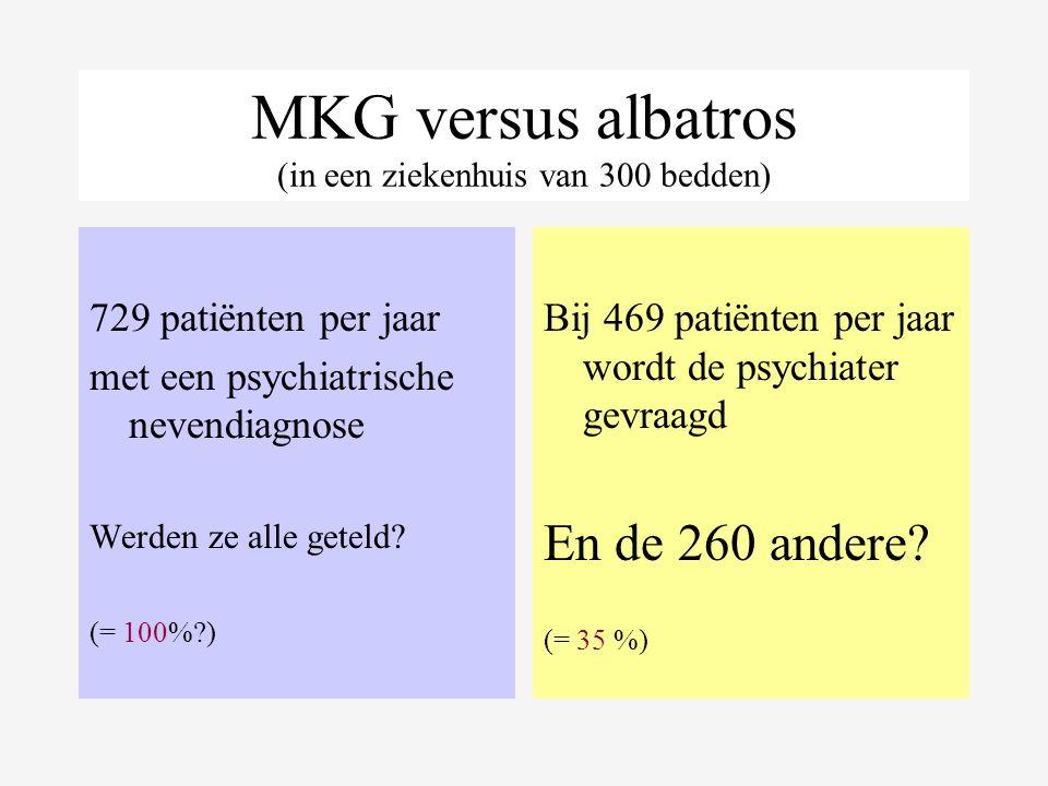 MKG versus albatros (in een ziekenhuis van 300 bedden) 729 patiënten per jaar met een psychiatrische nevendiagnose Werden ze alle geteld.