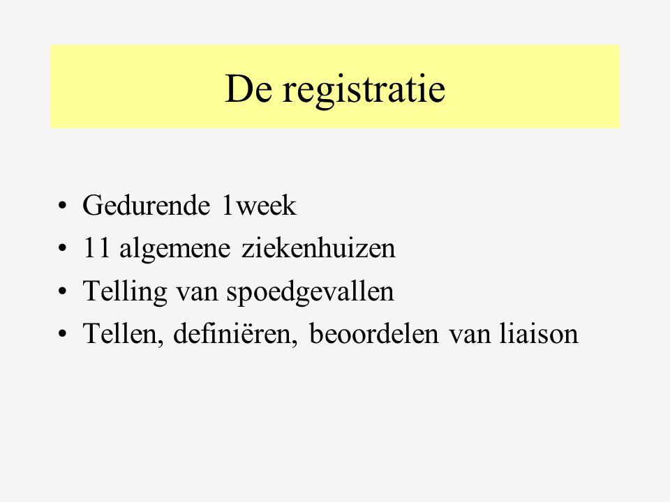 De registratie •Gedurende 1week •11 algemene ziekenhuizen •Telling van spoedgevallen •Tellen, definiëren, beoordelen van liaison