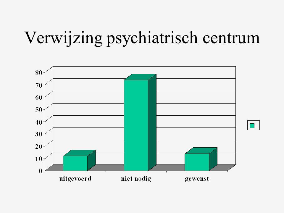 Verwijzing psychiatrisch centrum