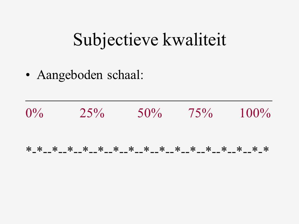 Subjectieve kwaliteit •Aangeboden schaal: _____________________________________ 0% 25% 50% 75% 100% *-*--*--*--*--*--*--*--*--*--*--*--*--*--*--*-*