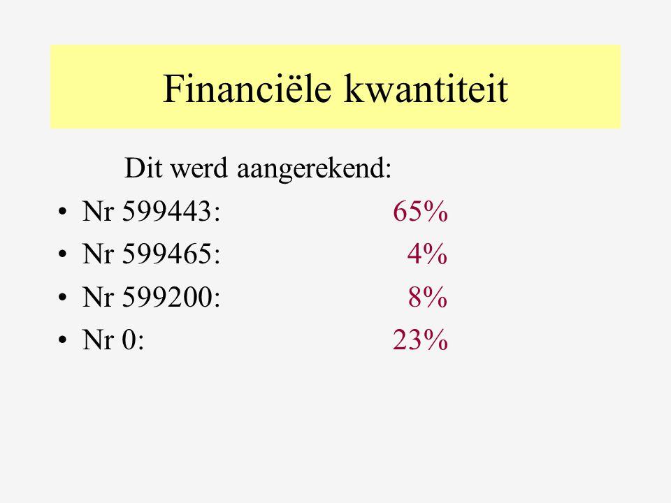 Financiële kwantiteit Dit werd aangerekend: •Nr 599443:65% •Nr 599465: 4% •Nr 599200: 8% •Nr 0:23%