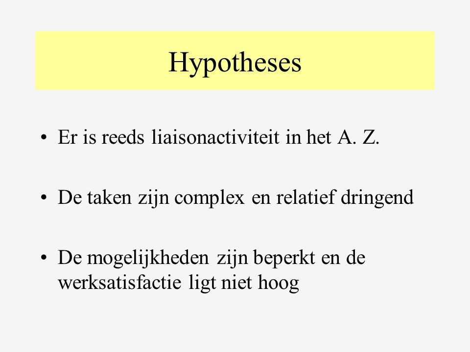 Hypotheses •Er is reeds liaisonactiviteit in het A.