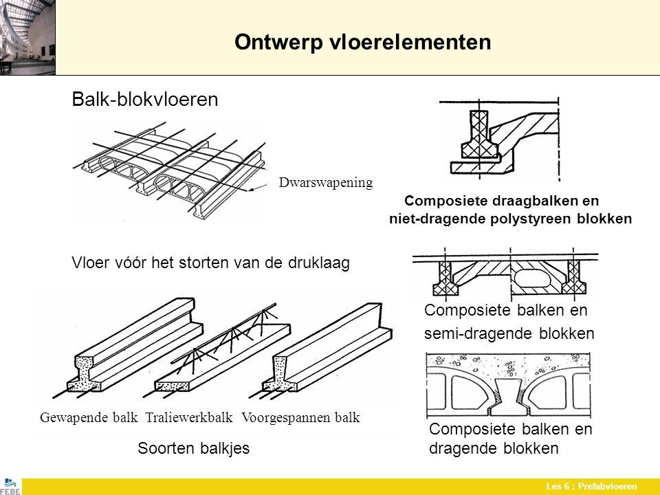 Les 6 : Prefabvloeren Ontwerp vloerelementen Balk-blokvloeren Composiete draagbalken en niet-dragende polystyreen blokken Vloer vóór het storten van d