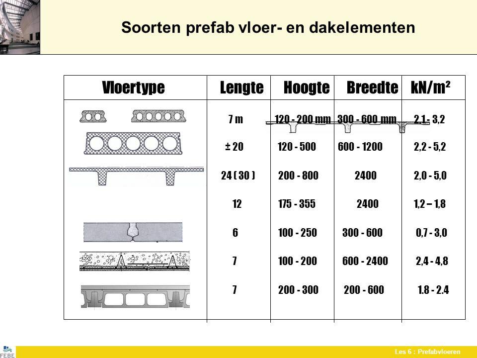 Les 6 : Prefabvloeren Soorten prefab vloer- en dakelementen Vloertype Lengte Hoogte Breedte kN/m² 7 m 120 - 200 mm 300 - 600 mm 2,1 - 3,2 ± 20 120 - 5
