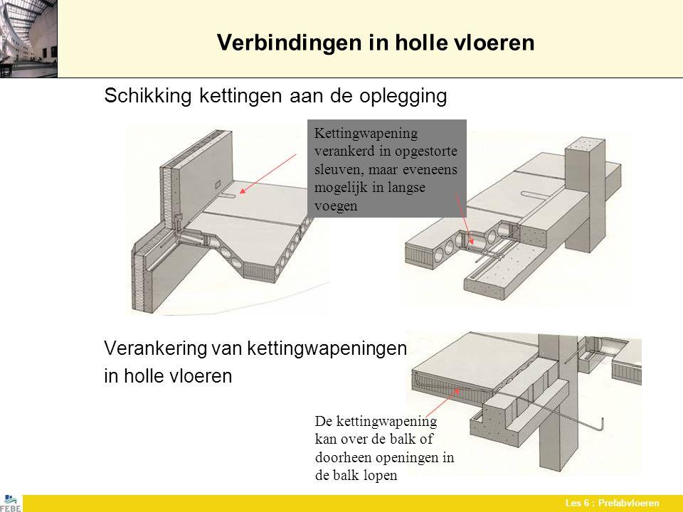Les 6 : Prefabvloeren Verbindingen in holle vloeren Schikking kettingen aan de oplegging Verankering van kettingwapeningen in holle vloeren De ketting