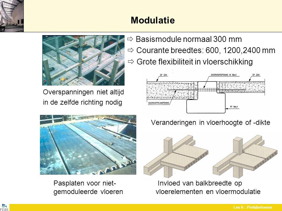 Les 6 : Prefabvloeren Modulatie  Basismodule normaal 300 mm  Courante breedtes: 600, 1200,2400 mm  Grote flexibiliteit in vloerschikking Overspanni