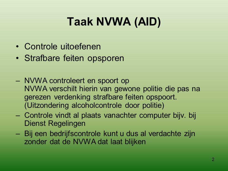 1 Controle door opsporingsambtenaren rechten en plichten VWA / rechten en plichten agrariër Mr C. van Schaik Tel: 088-8886650