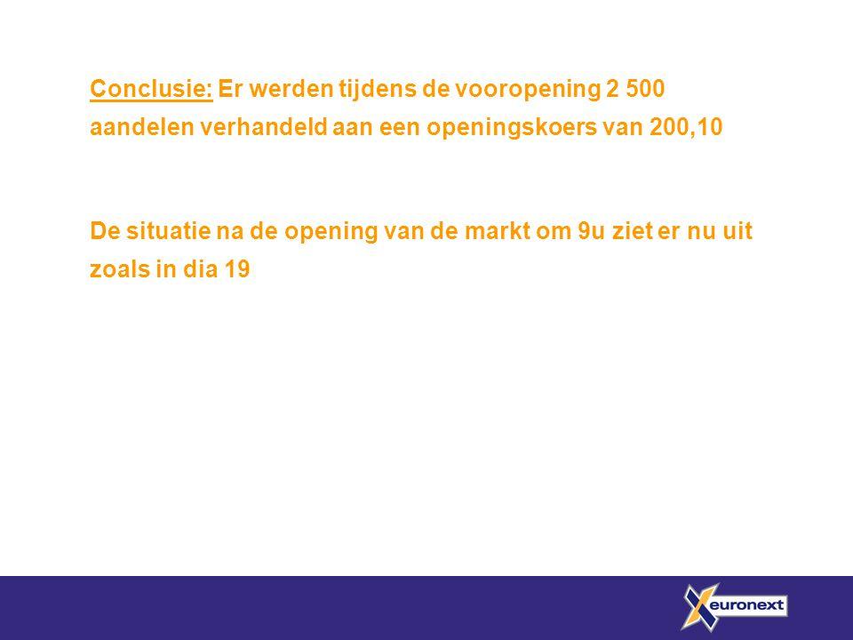 Conclusie: Er werden tijdens de vooropening 2 500 aandelen verhandeld aan een openingskoers van 200,10 De situatie na de opening van de markt om 9u zi