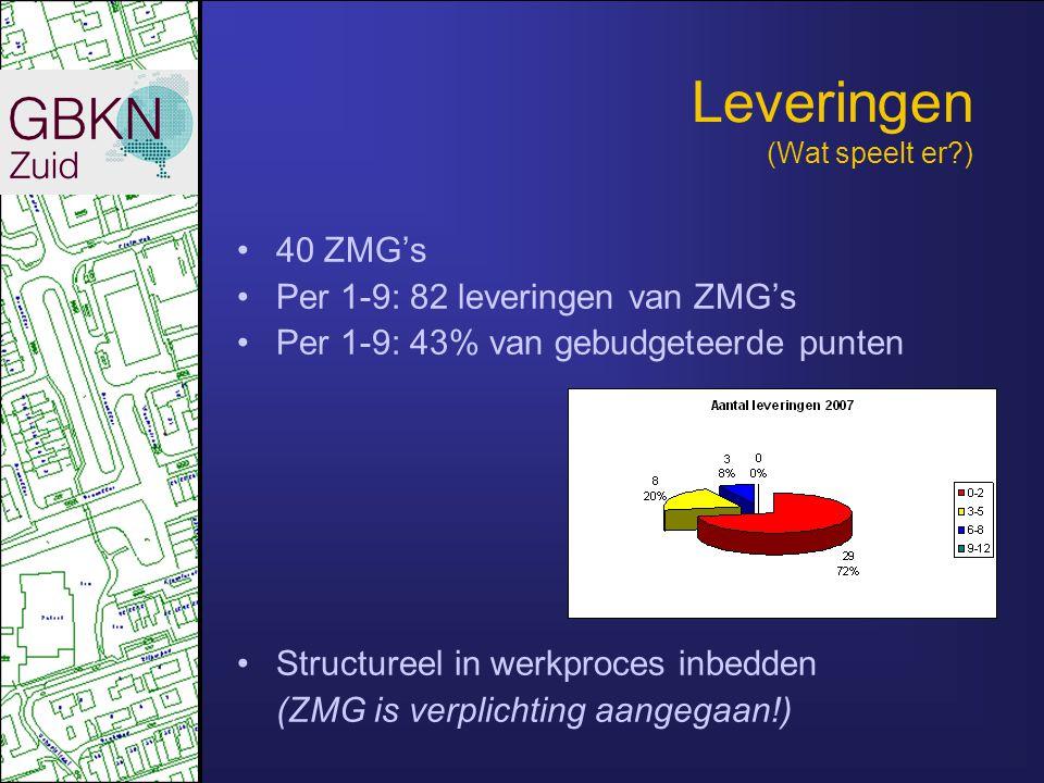 Leveringen (Wat speelt er ) •40 ZMG's •Per 1-9: 82 leveringen van ZMG's •Per 1-9: 43% van gebudgeteerde punten •Structureel in werkproces inbedden (ZMG is verplichting aangegaan!)
