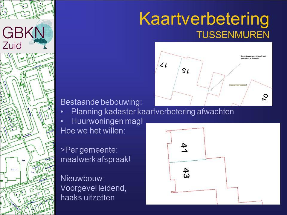 Kaartverbetering TUSSENMUREN Bestaande bebouwing: •Planning kadaster kaartverbetering afwachten •Huurwoningen mag! Hoe we het willen: >Per gemeente: m