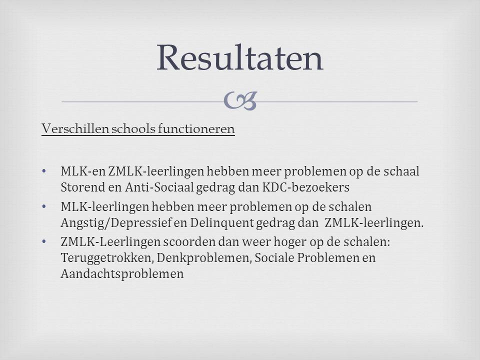  Verschillen schools functioneren • MLK-en ZMLK-leerlingen hebben meer problemen op de schaal Storend en Anti-Sociaal gedrag dan KDC-bezoekers • MLK-