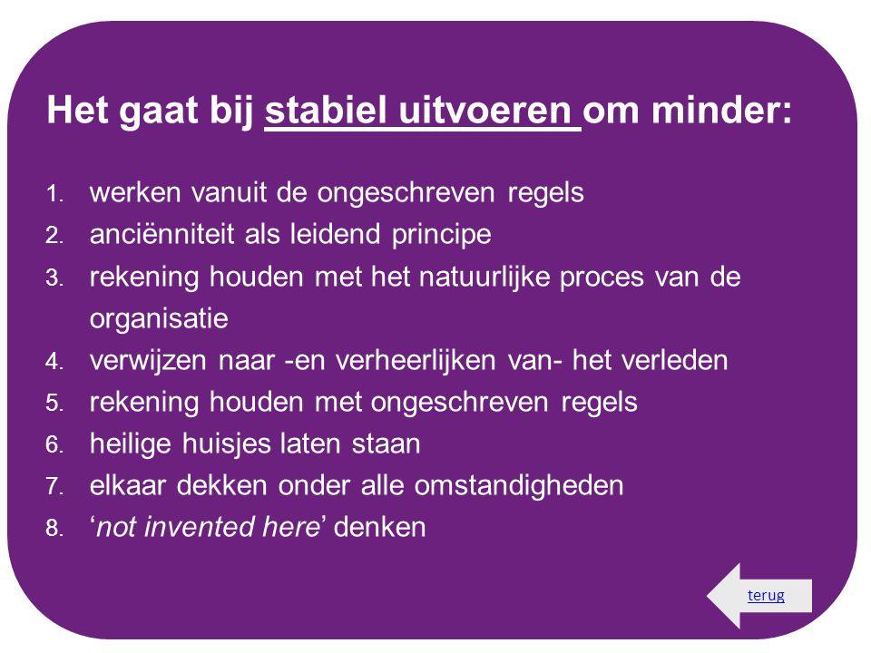 Het gaat bij stabiel uitvoeren om minder: 1. werken vanuit de ongeschreven regels 2. anciënniteit als leidend principe 3. rekening houden met het natu