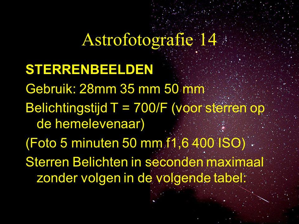 14 Astrofotografie 14 STERRENBEELDEN Gebruik: 28mm 35 mm 50 mm Belichtingstijd T = 700/F (voor sterren op de hemelevenaar) (Foto 5 minuten 50 mm f1,6