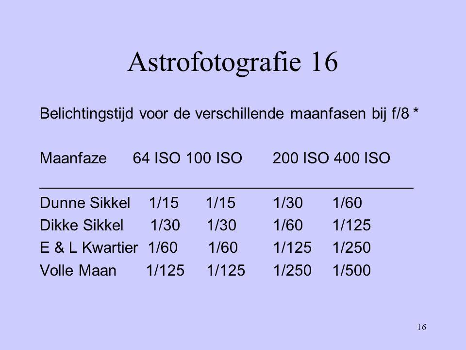 16 Astrofotografie 16 Belichtingstijd voor de verschillende maanfasen bij f/8 * Maanfaze 64 ISO 100 ISO 200 ISO 400 ISO ______________________________