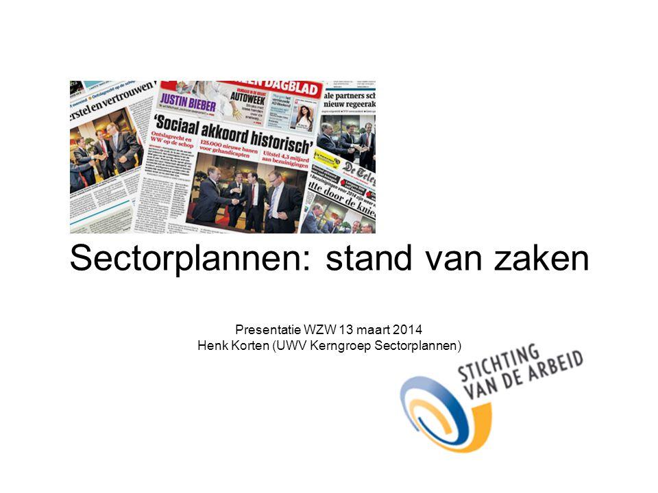 Sectorplannen: stand van zaken Presentatie WZW 13 maart 2014 Henk Korten (UWV Kerngroep Sectorplannen)