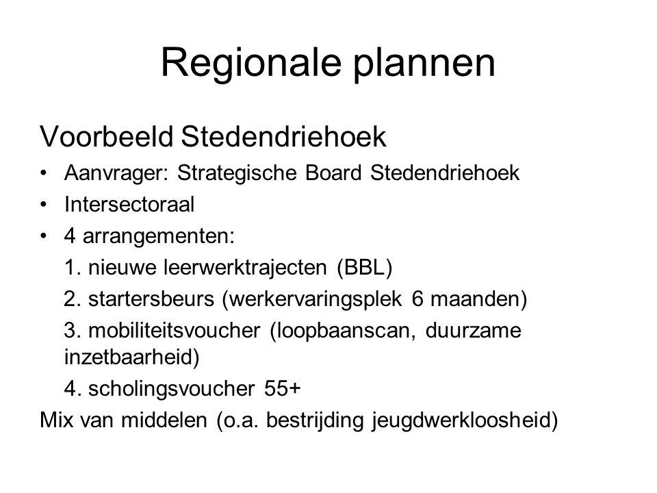 Regionale plannen Voorbeeld Stedendriehoek •Aanvrager: Strategische Board Stedendriehoek •Intersectoraal •4 arrangementen: 1. nieuwe leerwerktrajecten