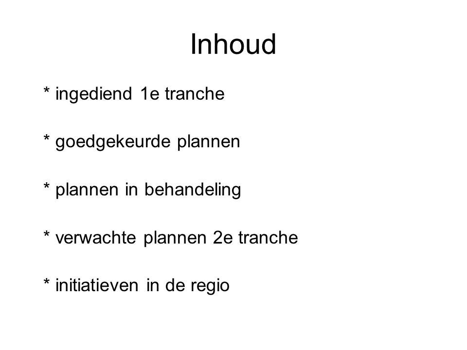 Inhoud * ingediend 1e tranche * goedgekeurde plannen * plannen in behandeling * verwachte plannen 2e tranche * initiatieven in de regio