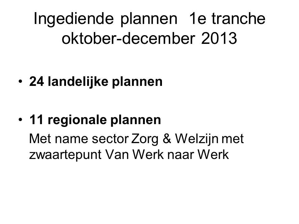 Ingediende plannen 1e tranche oktober-december 2013 •24 landelijke plannen •11 regionale plannen Met name sector Zorg & Welzijn met zwaartepunt Van We