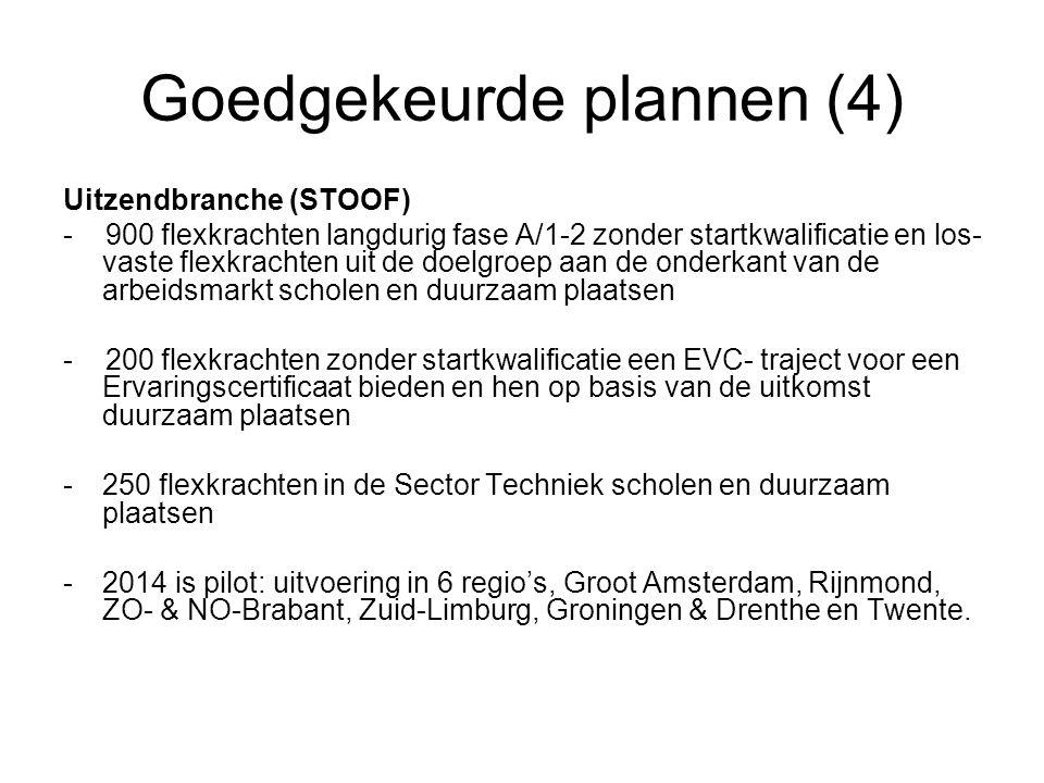 Goedgekeurde plannen (4) Uitzendbranche (STOOF) - 900 flexkrachten langdurig fase A/1-2 zonder startkwalificatie en los- vaste flexkrachten uit de doe