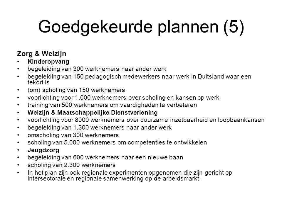 Goedgekeurde plannen (5) Zorg & Welzijn •Kinderopvang •begeleiding van 300 werknemers naar ander werk •begeleiding van 150 pedagogisch medewerkers naa