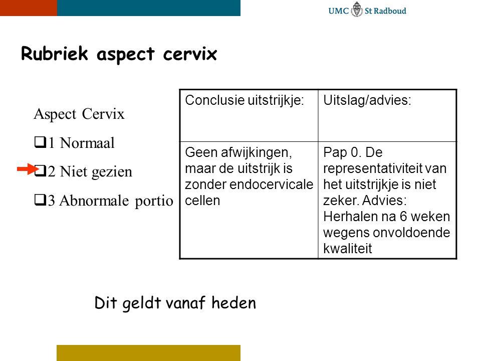 Rubriek aspect cervix Aspect Cervix  1 Normaal  2 Niet gezien  3 Abnormale portio Conclusie uitstrijkje:Uitslag/advies: Geen afwijkingen, maar de u