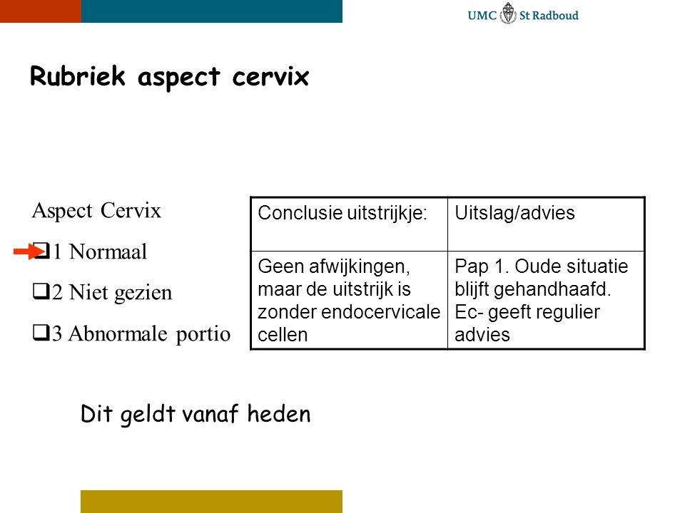 Rubriek aspect cervix Aspect Cervix  1 Normaal  2 Niet gezien  3 Abnormale portio Conclusie uitstrijkje:Uitslag/advies Geen afwijkingen, maar de ui