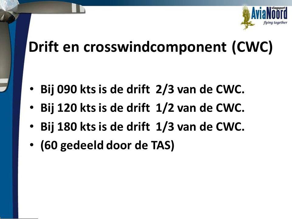 Drift en crosswindcomponent (CWC) • Bij 090 kts is de drift 2/3 van de CWC. • Bij 120 kts is de drift 1/2 van de CWC. • Bij 180 kts is de drift 1/3 va