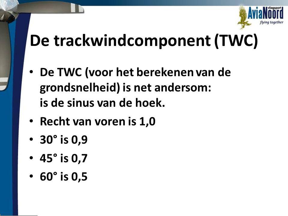De trackwindcomponent (TWC) • De TWC (voor het berekenen van de grondsnelheid) is net andersom: is de sinus van de hoek. • Recht van voren is 1,0 • 30