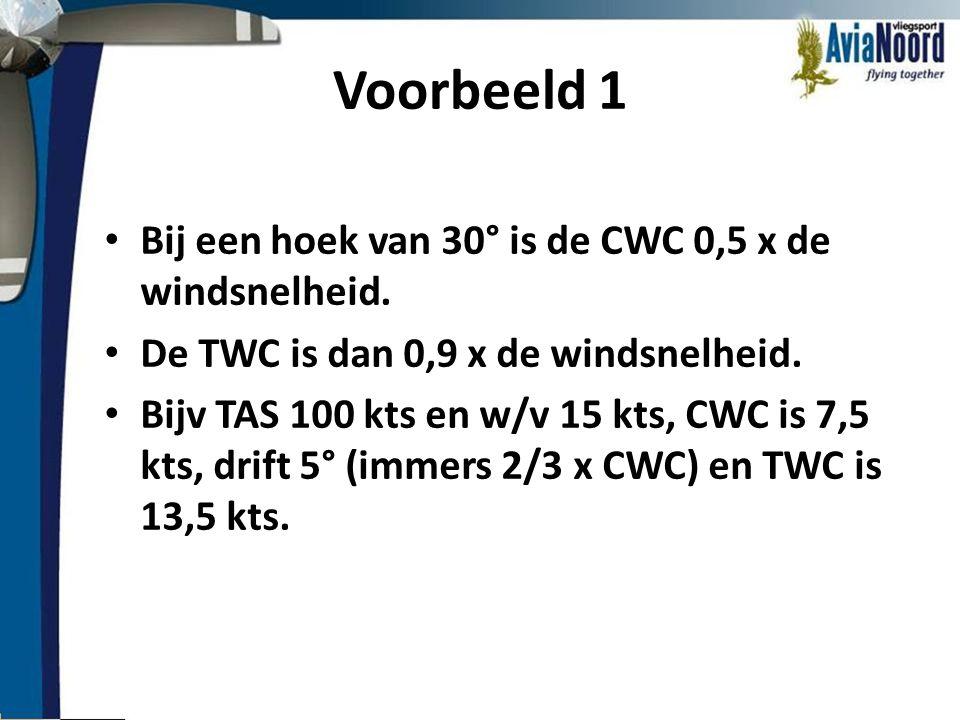 Voorbeeld 1 • Bij een hoek van 30° is de CWC 0,5 x de windsnelheid. • De TWC is dan 0,9 x de windsnelheid. • Bijv TAS 100 kts en w/v 15 kts, CWC is 7,