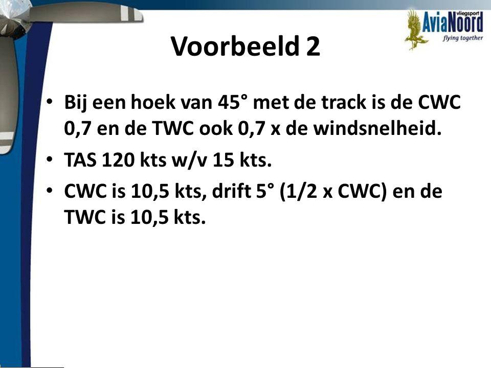Voorbeeld 2 • Bij een hoek van 45° met de track is de CWC 0,7 en de TWC ook 0,7 x de windsnelheid. • TAS 120 kts w/v 15 kts. • CWC is 10,5 kts, drift