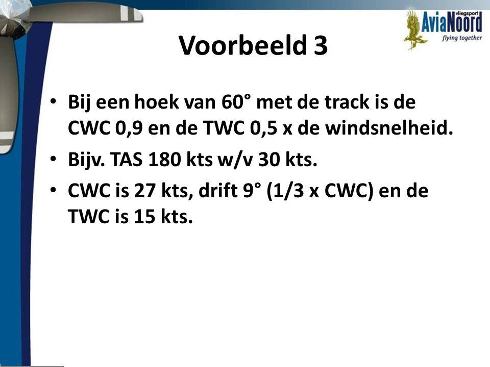 Voorbeeld 3 • Bij een hoek van 60° met de track is de CWC 0,9 en de TWC 0,5 x de windsnelheid. • Bijv. TAS 180 kts w/v 30 kts. • CWC is 27 kts, drift