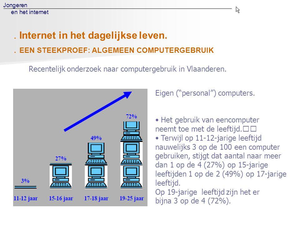 """Jongeren en het internet. EEN STEEKPROEF: ALGEMEEN COMPUTERGEBRUIK Recentelijk onderzoek naar computergebruik in Vlaanderen. Eigen (""""personal"""") comput"""